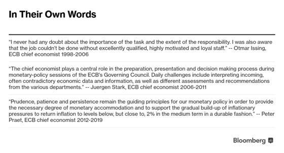Take a Peek on the ECB's 38th Floor as Philip Lane Awaits Role