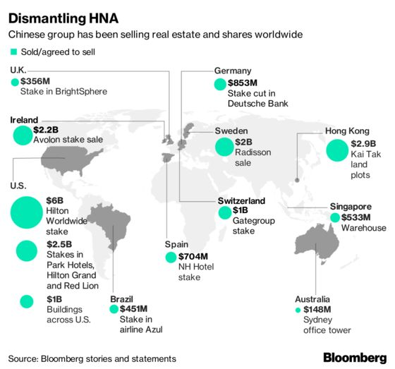 Air China Group HasHeld Talks to Buy HNA's Airlines
