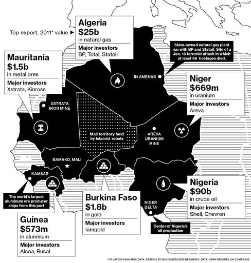 What's at Risk in the War on Terror in Mali