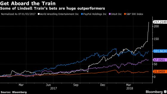 Buffett Comparisons May Swell for Fund Manager After Big WWE Bet