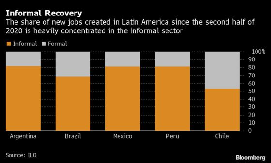 Latin America Faces a Jobs 'Time Bomb' for Young Workers