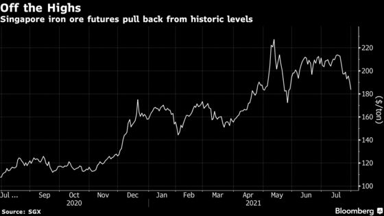 Vale's Bumpy Return to Top Iron-Ore Spot Faces More Obstacles