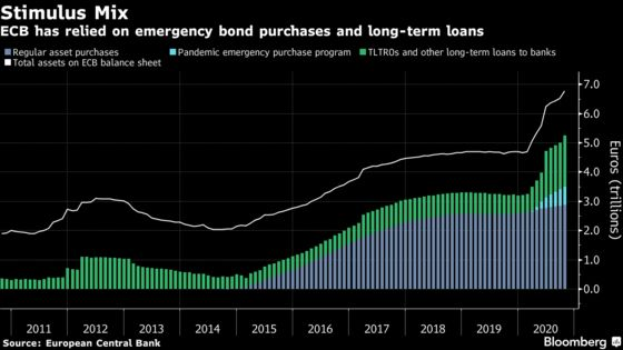 ECB's Lane Sounds Alarm on Worrying Financing Conditions