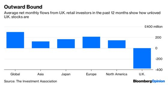 Why U.K. Stocks Are Exiled to the Brexit Doghouse