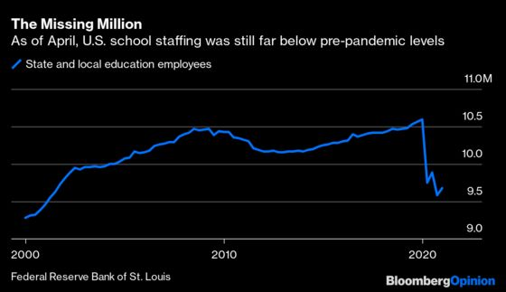 Teacher Shortages Can Be Fixed With Higher Pay