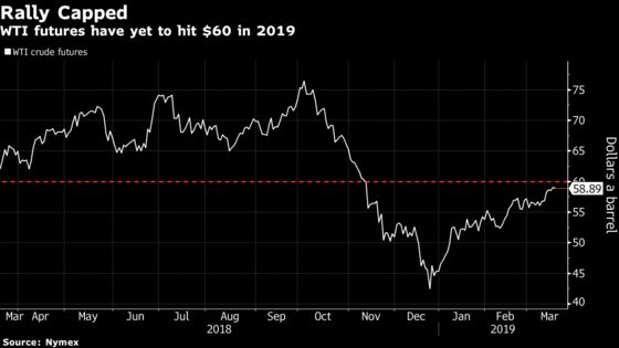 Oil Stalls as U.S. Is Said to Fear China Pushback in Trade Talks