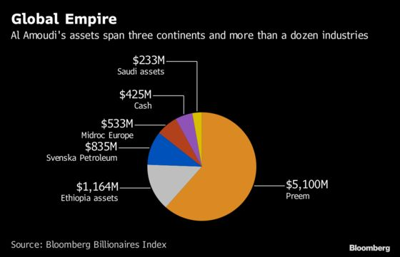A Billionaire Vanished for 400 Days and His Empire Boomed