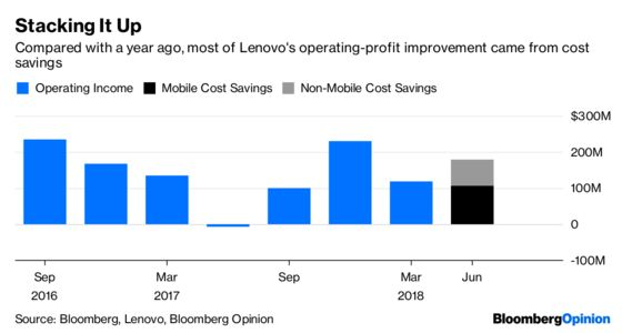 Lenovo's Sharp Knife Is Behind Those Meaty Profits