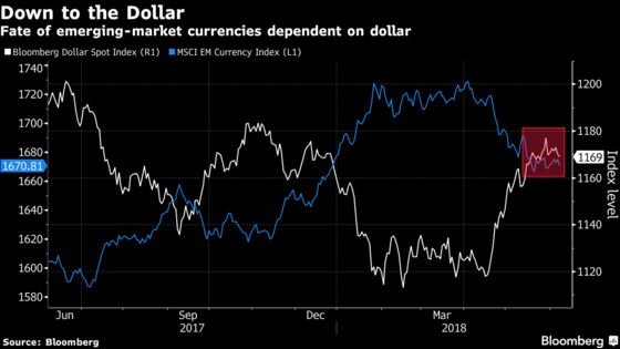 Emerging-Market Bulls Dismiss Contagion Risk, See Plenty to Like