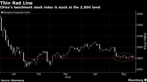 Asian markets down slightly as investors wait for Fed