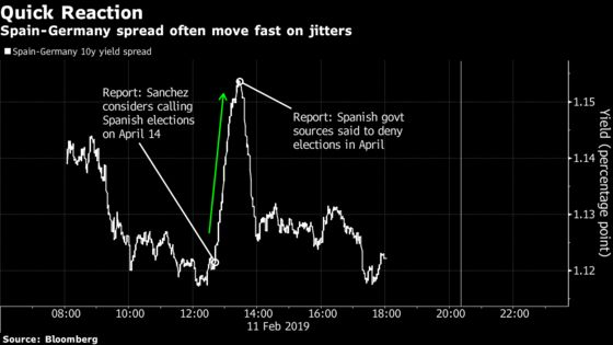 A Trader's Guide to Spanish Budget Defeat and What Comes Next