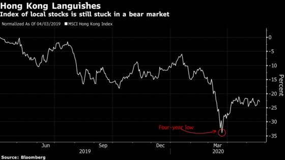 Hong Kong Stocks Sink Most Since 2008 on Security Law Concern