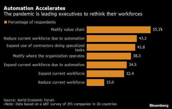 Robots Once Seen as Job Killers Now Protect Workers From Covid