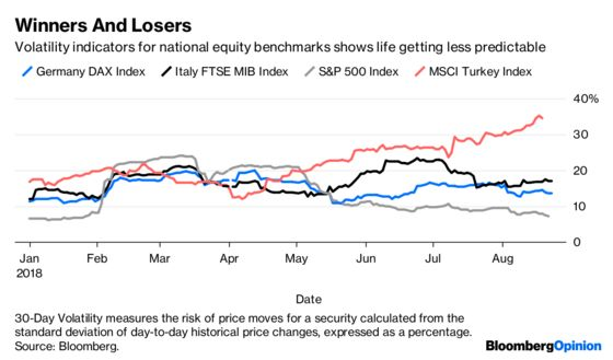 Brace For Volatility as Populists Take the Wheel