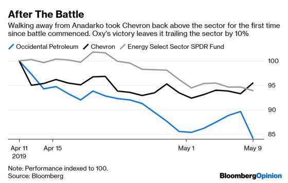 Chevron's Discipline Has Many Useful Outcomes