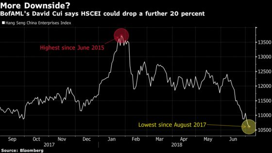 Slide in China Shares in Hong Kong Is Far From Over, BofAML Says