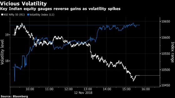 Indian Equities Drop After Weekly Gains as Oil-Supply Cut Weighs