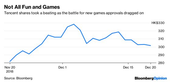 An End to the Gaming Battle StillLeaves Tencent Scarred