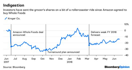 Kroger Buys Turnaround Time With Solid Short-Term Defense
