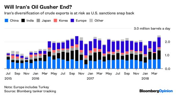 Three Looming Crises That May Rattle Oil Markets