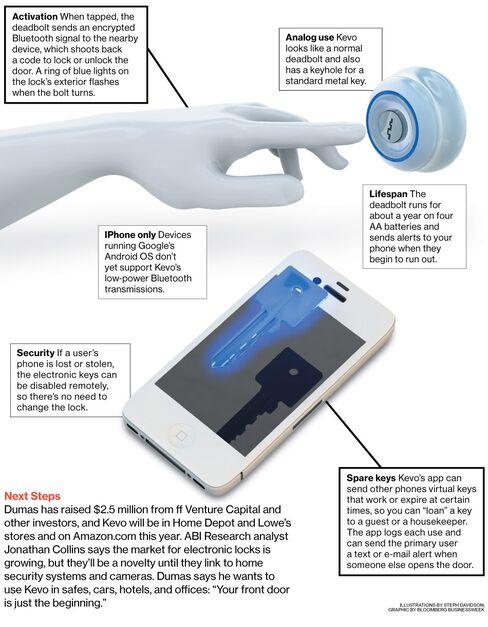 Innovation: Phil Dumas's Kevo, a Tap-to-Unlock Door System