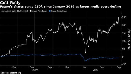 U.K.'s Best Stock Of2019 Is Also an Unlikely Virus Winner