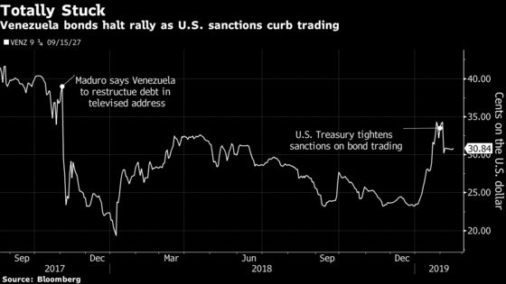 Jay Newman Warns Investors of Venezuela's 'Anti-Creditor Army'
