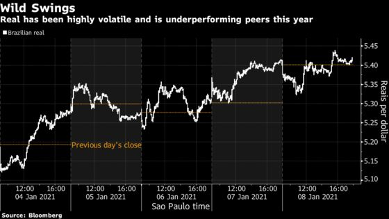 Brazilian Real's Bumpy Days Hint at Tough Path Out of Losses