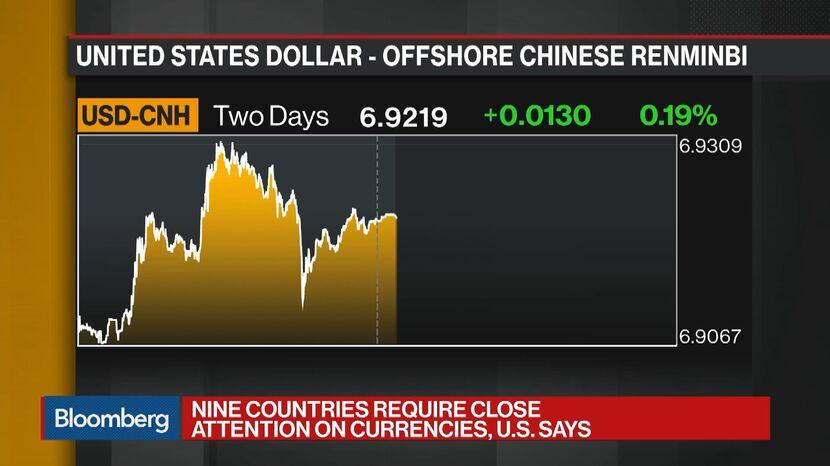 Singapore, Malaysia, Vietnam Added to U S  Currency