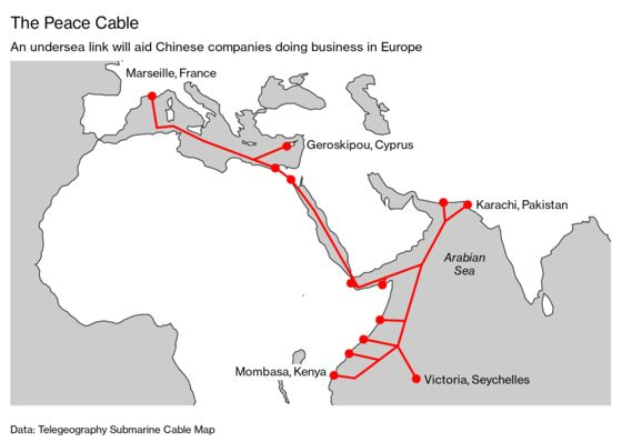China's 7,500-Mile Undersea Cable to Europe Fuels Internet Feud