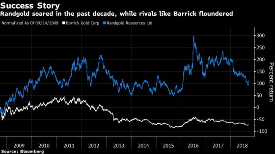 Barrick Silences Its Biggest Critic by Buying Out Randgold