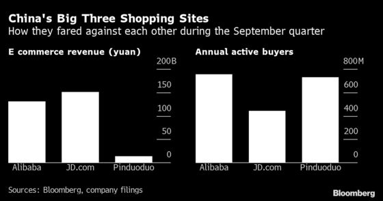 Alibaba Offers Few Answers as Crackdown Uncertainty Persists