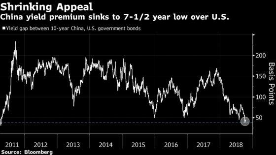 China Ditches Deleveraging, Posing Yuan Hit, Citigroup Says