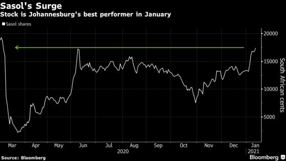 South African Stocks Resume Climb as Anglo Leads Miners Higher