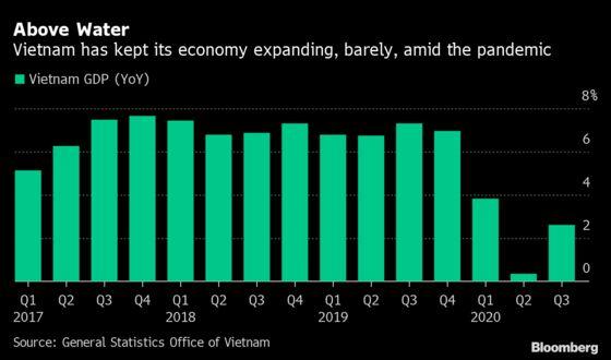 Vietnam Looks for Biden Partnership After Rocky Trump Era