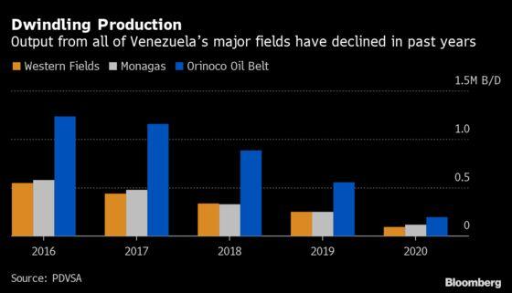 Venezuela Is Tearing Apart Oil Pipelines to Sell as Scrap Metal