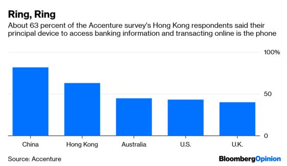 Hong Kong's Ripe for the Virtual Banking Wave