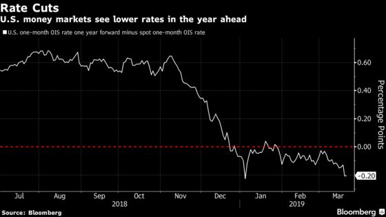 Kashkari Says Yield Curve Suggests Fed Is Close to Neutral Rate