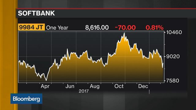 Bloomberg's Pavel Alpeyev reports on SoftBank's possible purchase of a stake Swiss Re