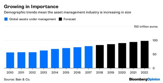 Banks Get Stress Tested. So Should Asset Managers.
