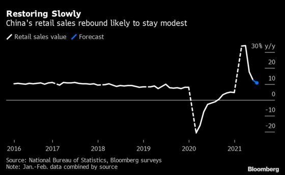 Watch China's GDP for Signs of Post-Pandemic Slowdown
