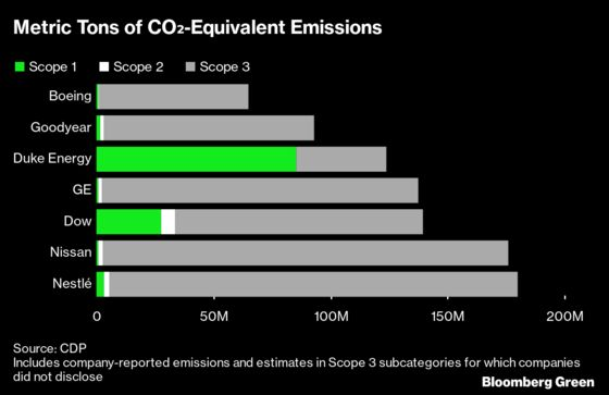 What Comes After GE's 129 Years of Greenhouse Gas