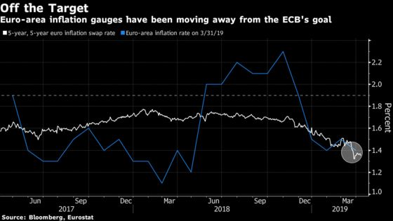 Rehn Revives Call for ECB Strategy Review Amid Tepid Inflation