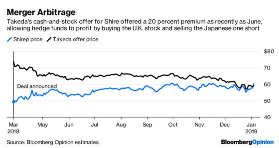 Japan Health-Care Stocks Shake Off aSickly Phase