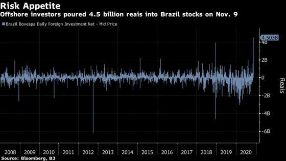 Vaccine Hopes Lure Global Investors to Battered Brazil Stocks