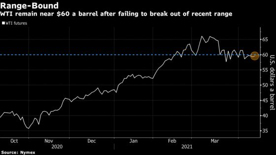 Oil Pares Gains With Demand Uncertainty Holding Rally Back