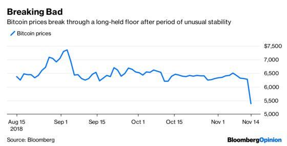 Stocks Are Already Responding to U.S. Gridlock