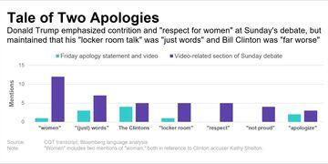 PREZ 2 - Apologies