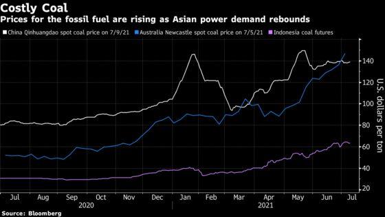 Botswana Woos Chinese Investors as Lenders Shun Coal Projects