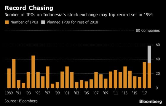 Where IPOs Are on Fire, This Stock Jumped 2,200% in Three Months